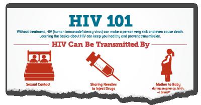 Buah Merah Atasi Penyakit AIDS HIV